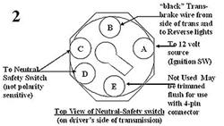 instructions the 4stb 4 speed w optional trans brake is based on the original ford aod transmission the basic unit was used in many ford vehicles until 1993